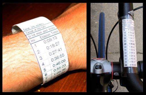 Wristband On A Wrist And Bike