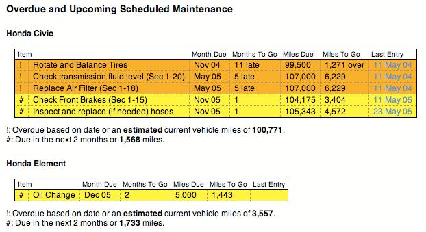 Vehicle Maintenance Log Help File http://rogercortesi.com/maint/
